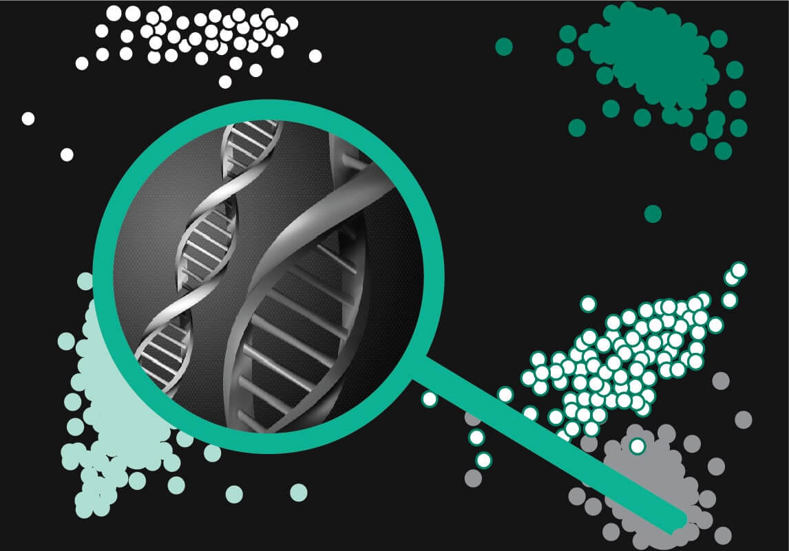 How to: Quality control your scRNA-Seq data